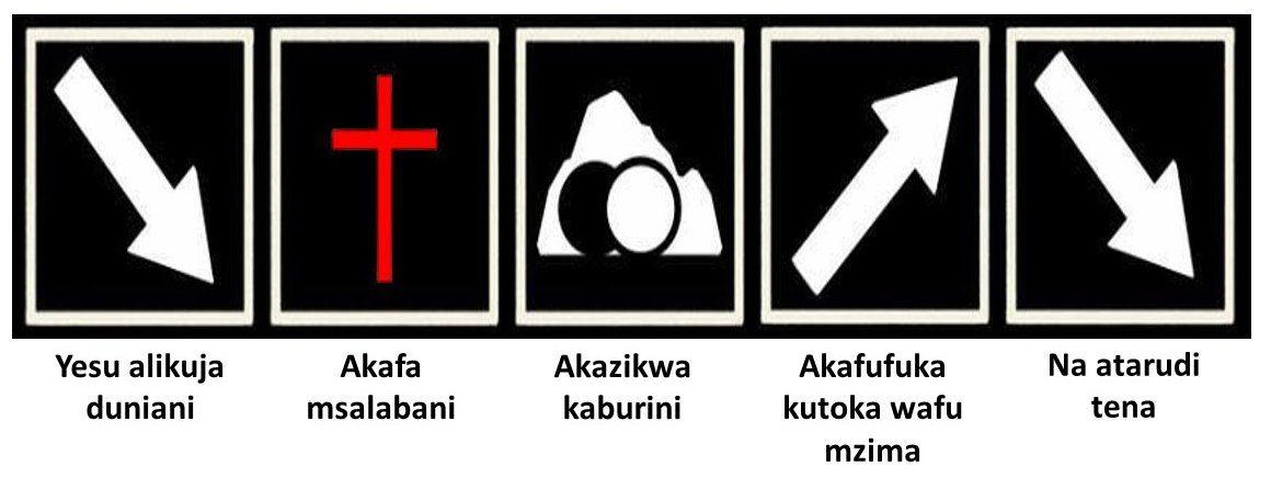 Injili kwa Kiswahili